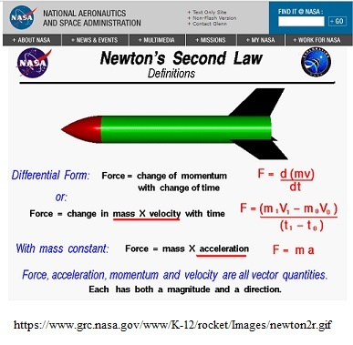 What are the examples of Newton's Second Law of motion? - Quora