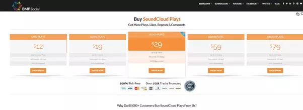 Where can I buy SoundCloud plays? - Quora