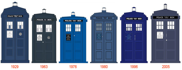 Police Box Blue Paint Code