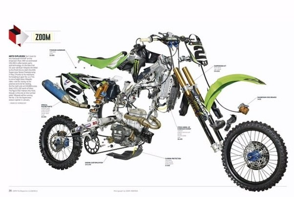 Suzuki Oem Motorcycle Parts Diagram