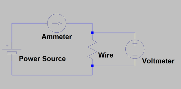 What are the disadvantages of the method of measuring resistance of resistance is to use a four wire kelvin connection with an ohm meter meter designed for this this can be most closely emulated by using the ammeter keyboard keysfo Images