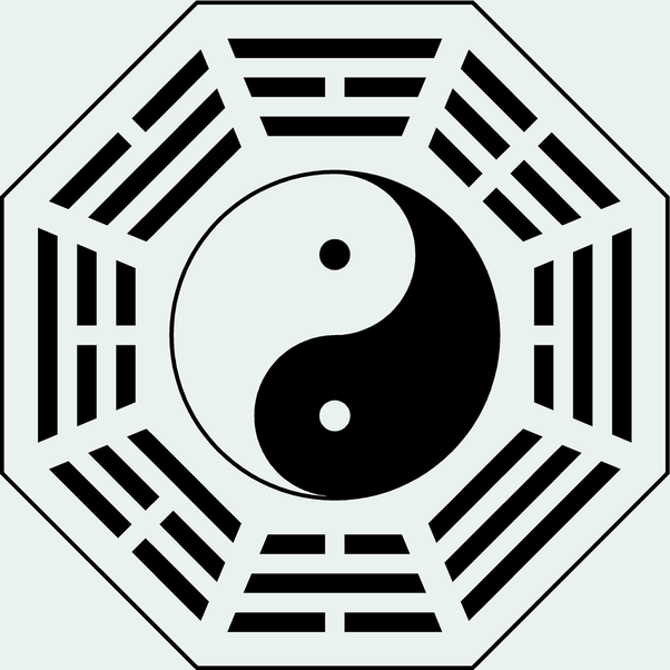 What Are Some Symbols Relevant To Chinese Culture Quora
