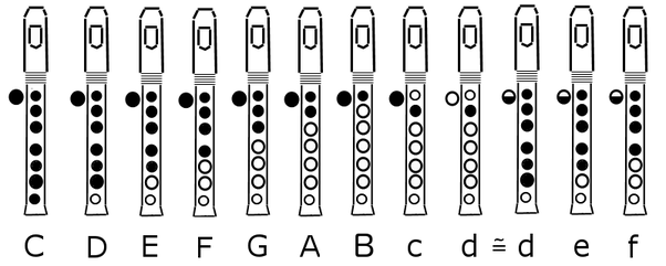 how to play  u0026 39 silent night u0026 39  on the recorder  what are some