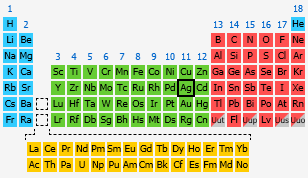 Is silver a compound or a mixture quora is silver a compound or a mixture urtaz Gallery