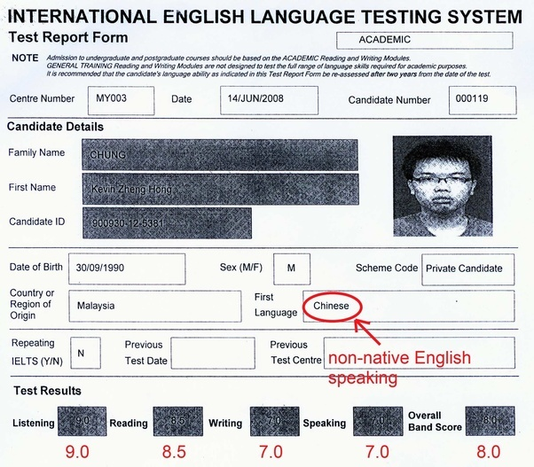 Ielts candidate number forgot
