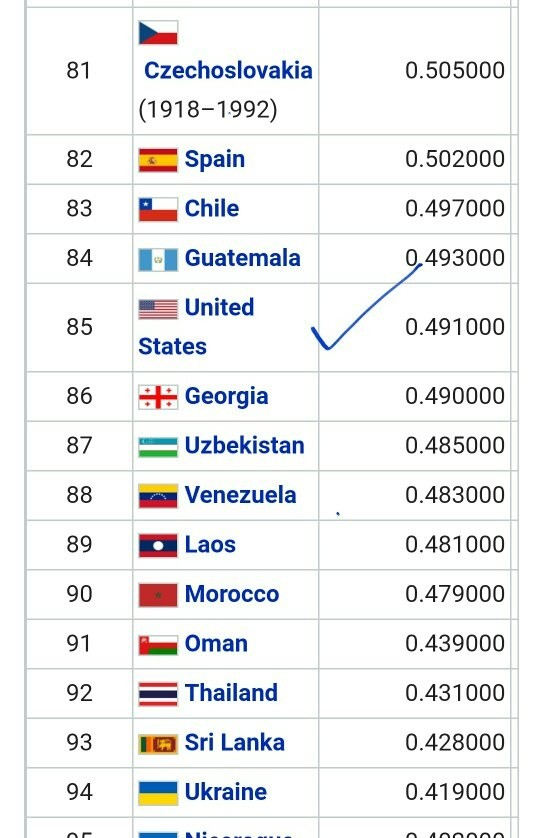 Is America The Most Multiculturalethnically Diverse Country In - Languages of the world list by country