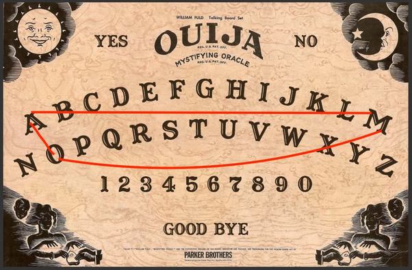 What Are Some Ouija Board Good Experiences Quora
