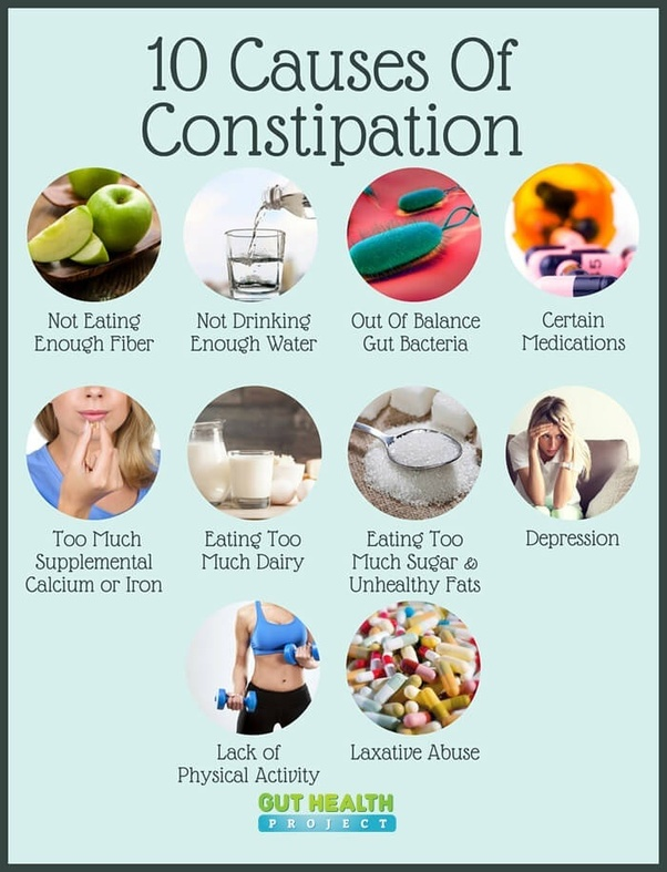 What Are Some Possible Cures For Chronic Constipation Quora