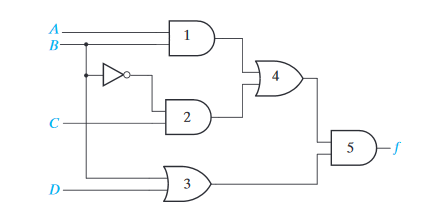 What S The Difference Between Inertial Delay And Transport Delay In Vhdl Quora
