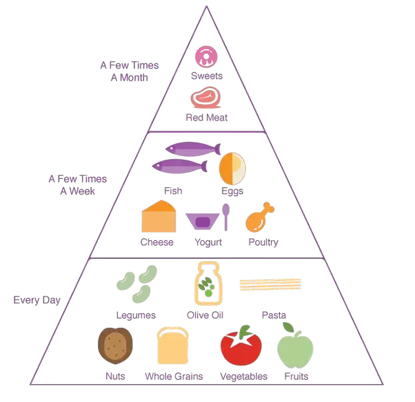 Olive Tapenade Recipe: A Mediterranean Diet Staple