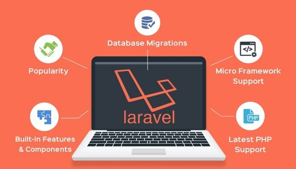 Who is the best Laravel website builder in the USA? - Quora