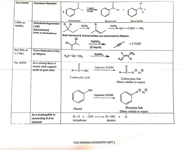 Can I get a chart of important reagents and their functions list