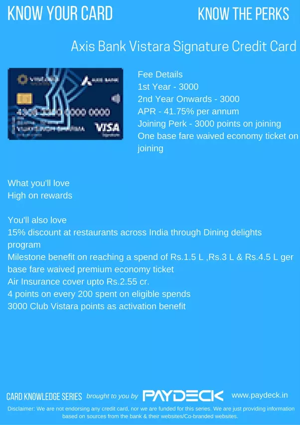 What bank has the best credit cards quora disclaimer we are not endorsing any credit card nor we are funded for this series we are just providing information based on sources from the bank colourmoves