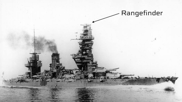 How did a battleship manage to hit a target of 5-10 miles