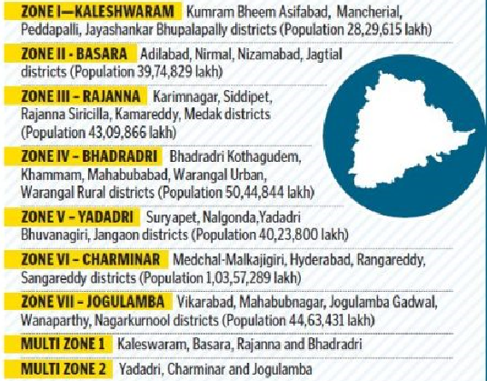 How many zones are in the Telangana state? - Quora