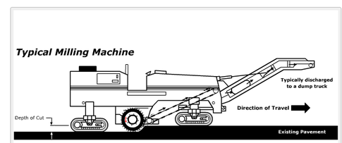 MercedesMBE926Engine further Ford F 150 2004 Ford F150 Location Of The Temperature Sender together with 129 Diesel Belt Routing in addition Other Equipment For Piling Work additionally 25 Images Of Sedan Vehicle Diagram Template Download 61. on truck diagram