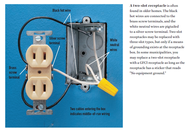 what is the most dangerous diy homeowner wiring job you ve seen as rh quora com 110V Outlet Wiring Diagram electrical outlet wiring without ground
