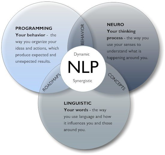What are the key differences between NLP and NAC? - Quora