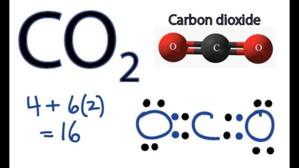 How To Tell If A Molecule Is Polar Or Nonpolar Quora