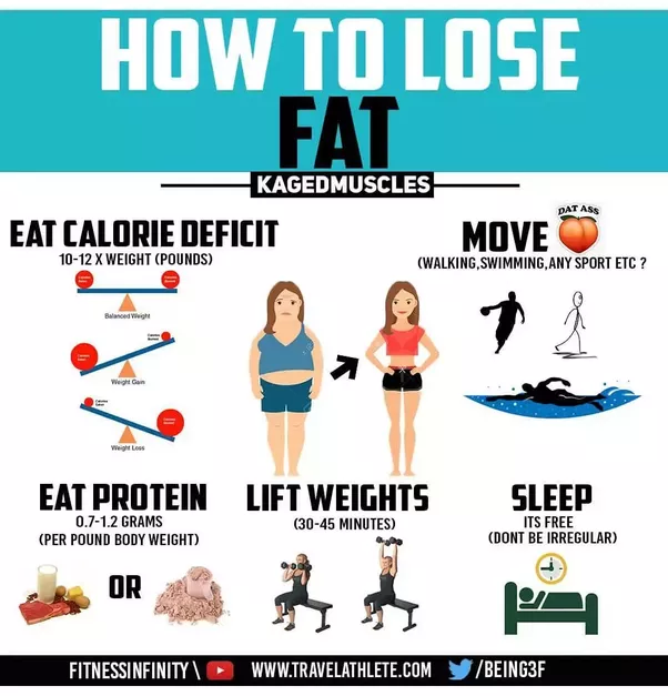 What should i do to reduce my weight from 60 kgs to 52 kgs in 1 if you check out my previous posts mostly about fat loss weight loss and muscle build you will get enough info to achieve that ccuart Choice Image