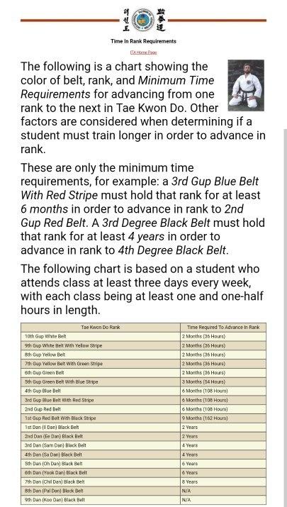 What is the highest black belt in Taekwondo? I mean, how