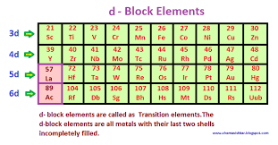 What are d block elements quora s block and p block in the periodic table since they bridge the two blocks and show a transition in the properties from the metals to the non metals urtaz Images