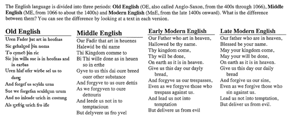 What is the difference between old english and middle - What is the difference between modern and contemporary ...