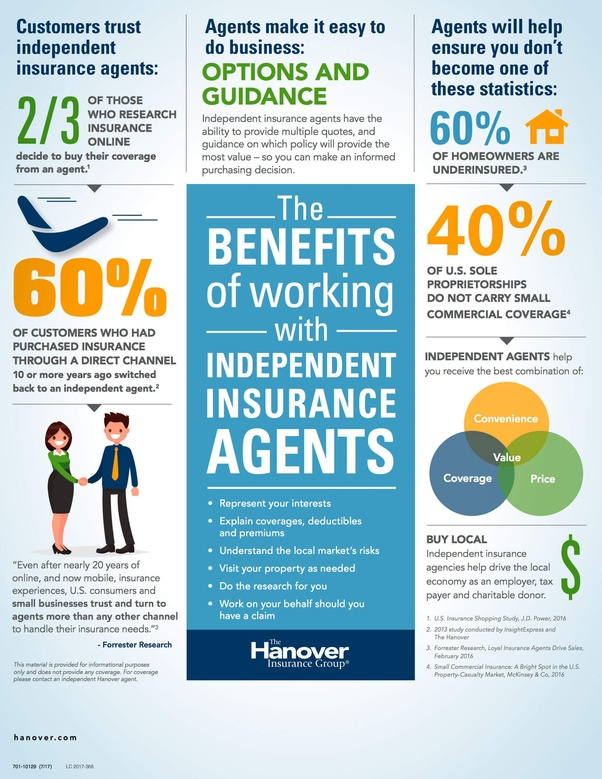 Can you make money being an insurance agent