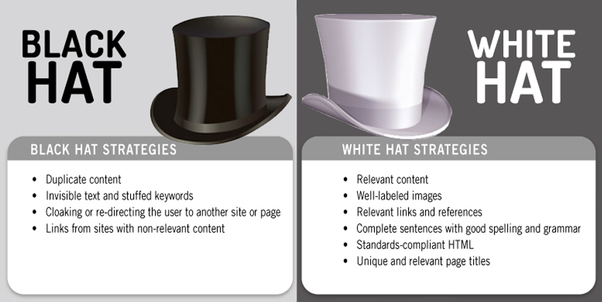 What is the importance of white hat SEO and black hat SEO