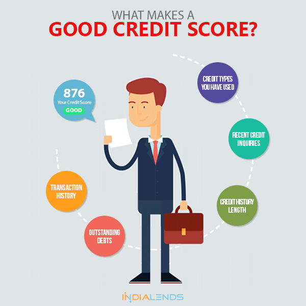 Personal Loans For Good Credit Score