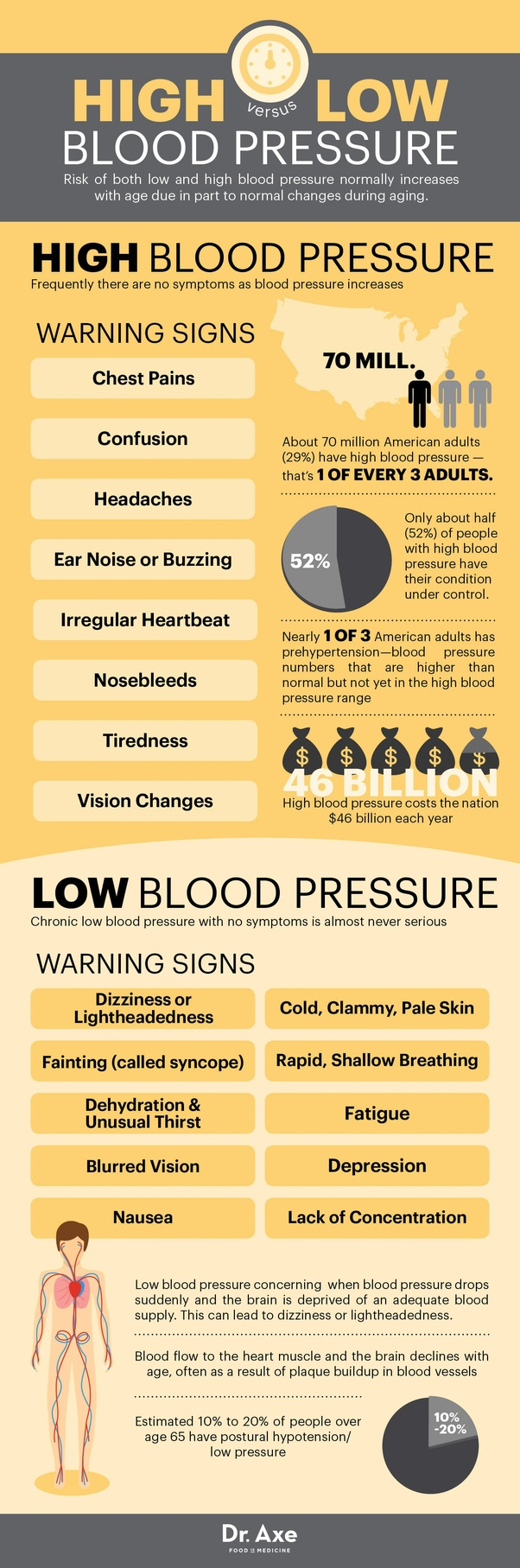 how to really know if you have low blood pressure quorachronic low blood pressure without symptoms is almost never serious