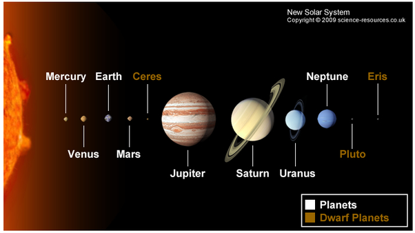 how does uranus compare to earth quora. Black Bedroom Furniture Sets. Home Design Ideas