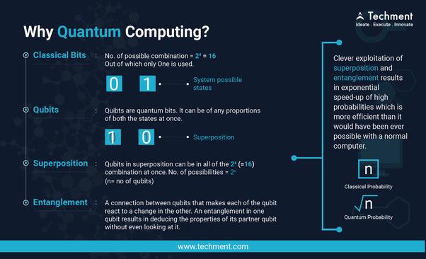 What is quantum computation? - Quora
