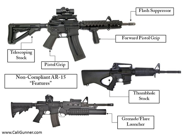 Why is the M1A with Archangel stock considered to be an