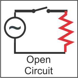 What Is An Open And Closed Circuit How