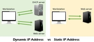 What is the difference between static and dynamic IP? - Quora