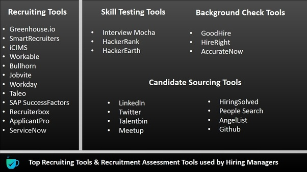 What tools do hiring managers use for recruiting? - Quora