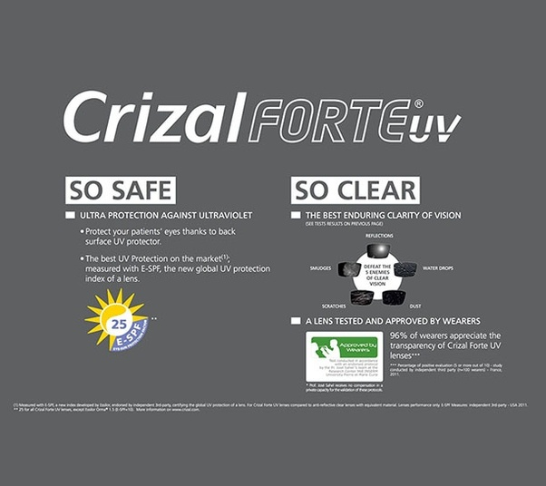 7d24b06d509 What is the price of Crizal anti-reflective one side coated lens in ...