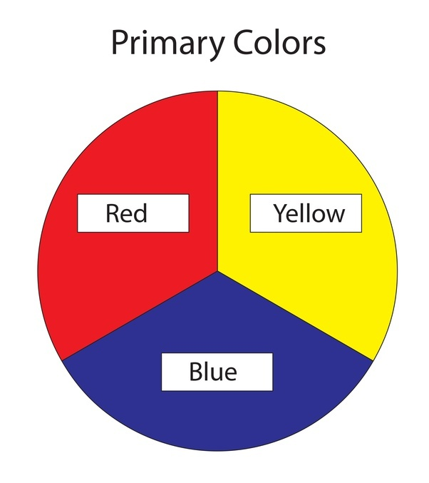 What are primary colours? - Quora