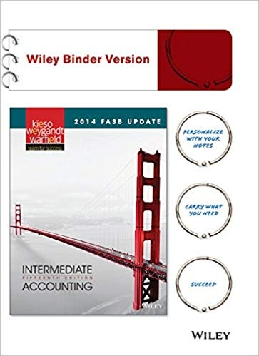intermediate accounting 15th edition test bank