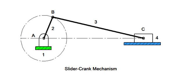 What Is Quick Return Ratio In Slider Crank Mechanism How