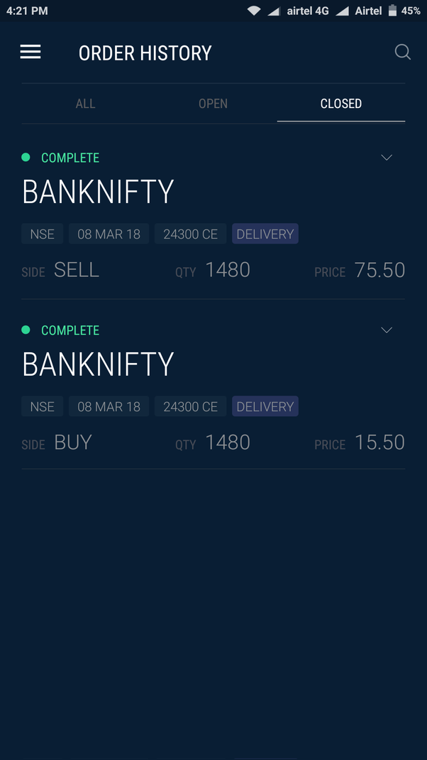 Trading options with other people's money