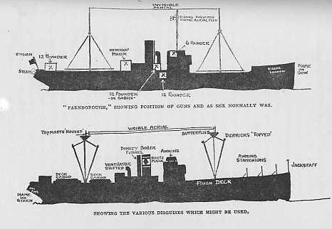 Were Q Ships Used By The British In Wwi Breaking The Rules