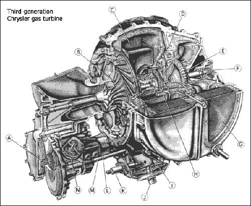 Why is there no cylindrical car engine? - Quora