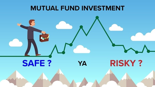 What is the safest mutual fund investment example of return on investment analysis