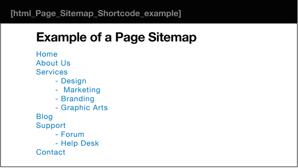 what is the use of sitemap xml in seo quora