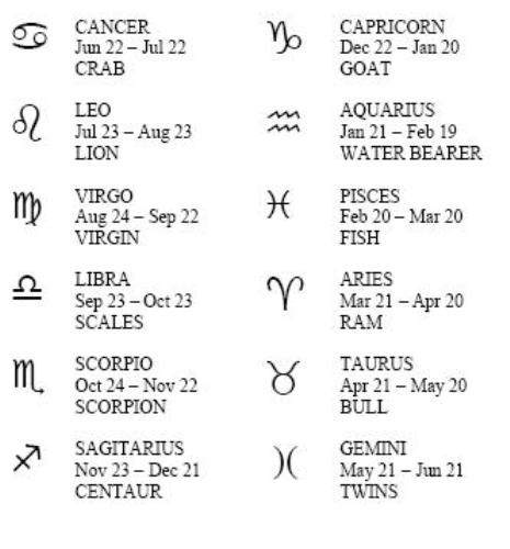 What Is Your Ascendant Sign Mean