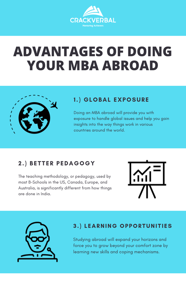 Which will be better MBA from India or from abroad in case