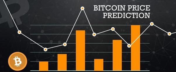 bitcoin est-il un bon investissement à court terme aide au trading doptions binaires