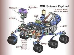 where can i find technical diagrams of the curiosity rover quora rh quora com mars rover opportunity diagram Mars Rover Spirit